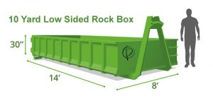 10 Yard Rock Box and Concrete Dumpster Rentals Victoria BC to Sidney BC
